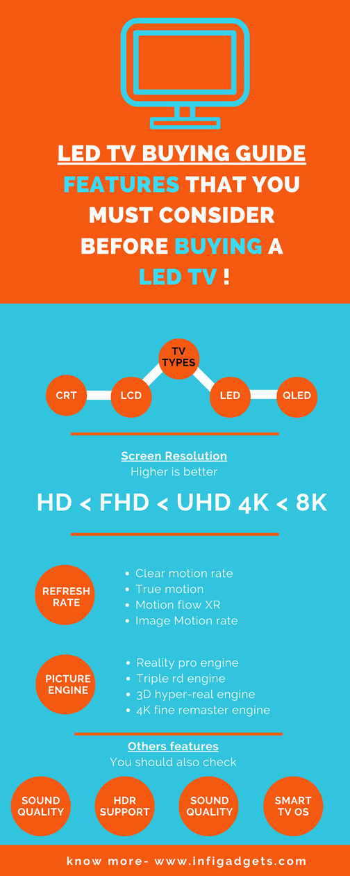 led tv buying guide- best led tv in india